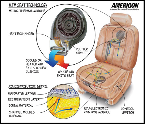 2007 Range Rovers To Get Climate Controlled Seat